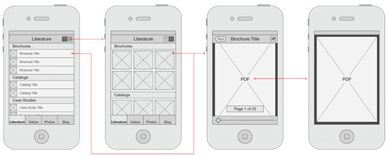 38bd_Importance-of-Wireframe