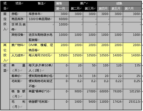 135070248