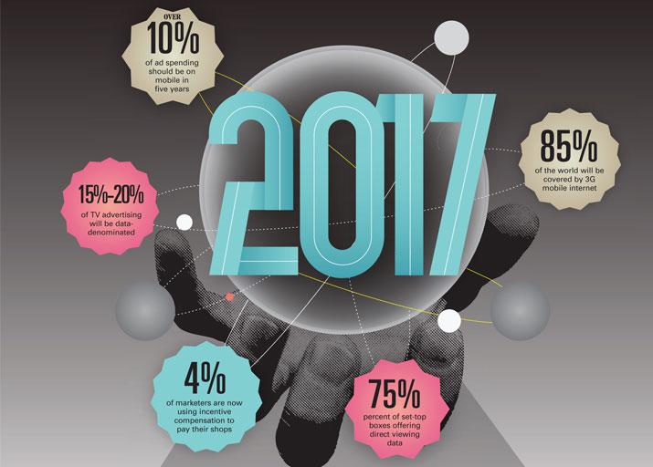 5521_marketing-2017-graphic