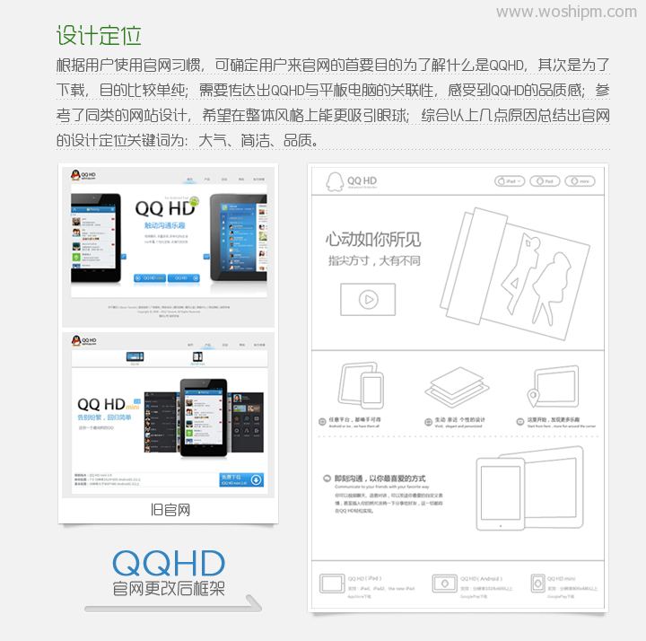 QQHD项目总结720_12