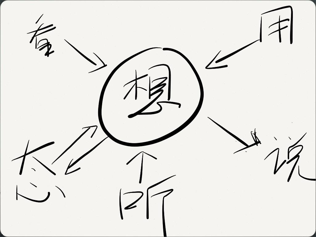 产品手绘线稿图基础