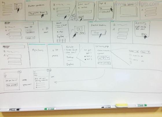 叙事为主的设计流程表现高效