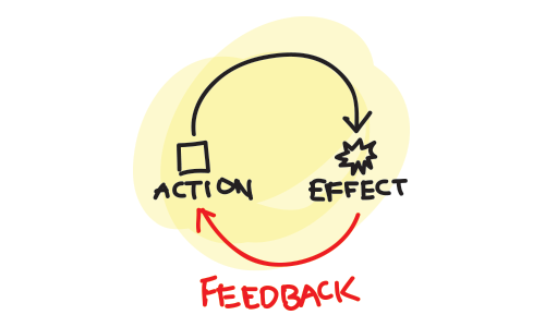 01-action-effect