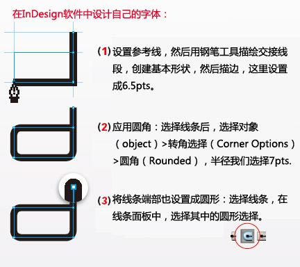 801252e385be4b24a06af01917669efb 设计中排版的技巧(一)