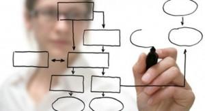 了解人心–产品经理的核心竞争力