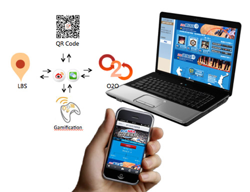 damndigital_multi-screen_social-touch_2013-09_03
