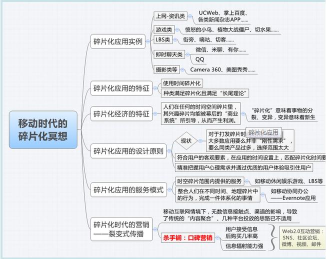 QQ截图20131109155122