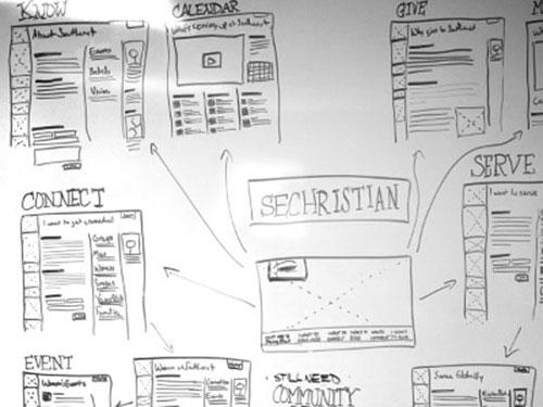 28张手绘网页设计草图(原型图/框架图)图片