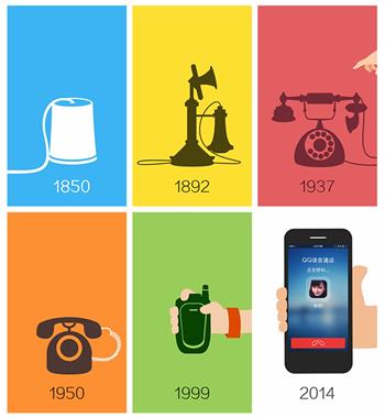 动态设计(Motion+Graphic)在互联网时代的应用