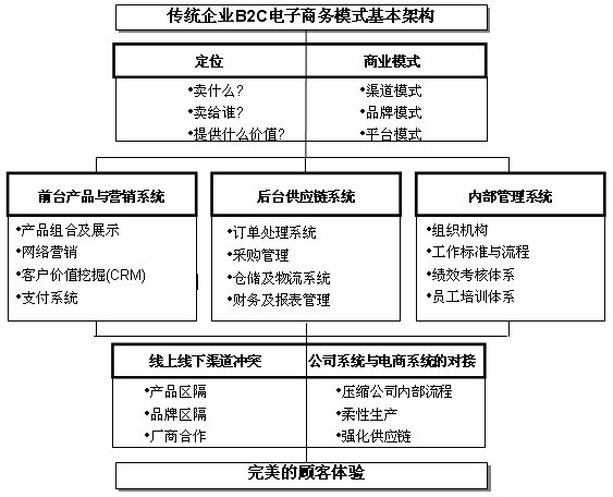 seo如何做大词网络seo优化公司5g网络优化优化阅读是什么意思-第1张图片-爱站屋博客