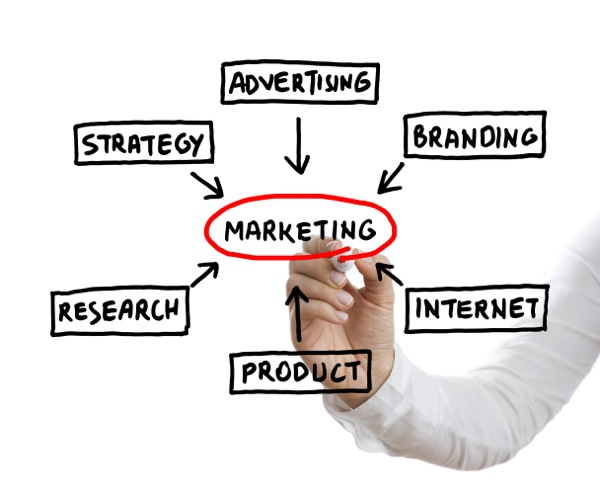 MarketingConsultant