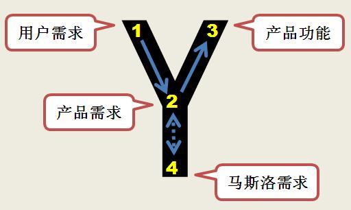 lYa5s