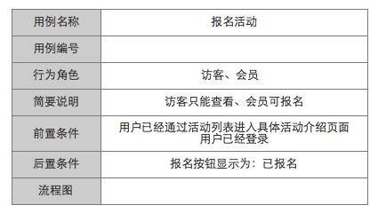 产品需求文档的写作(五)