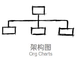 8 elya:思维可视化4类模型