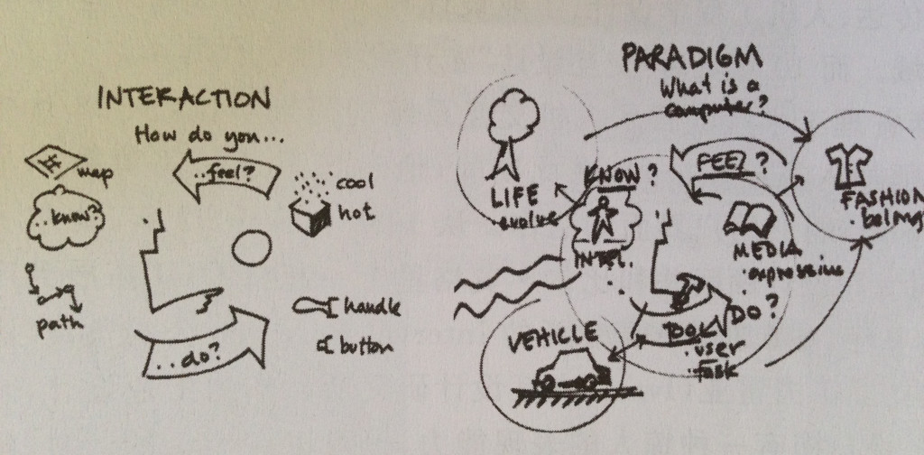 比尔·维普兰克画的草图