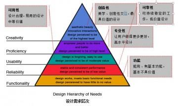 design needs img2