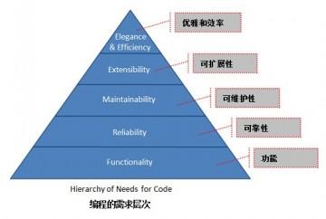 design needs img3
