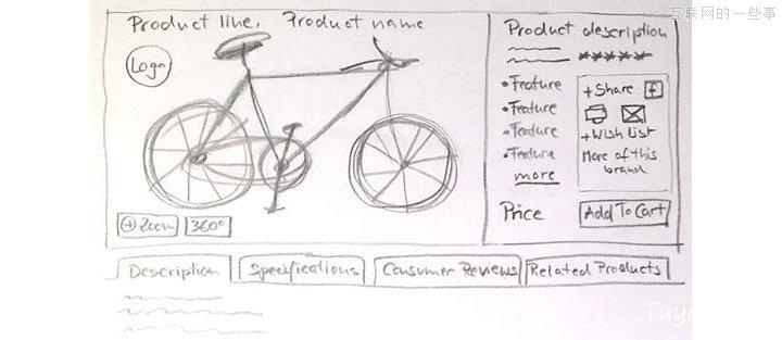 曲径通幽处 用核心路径法进行页面设计,互联网的一些事