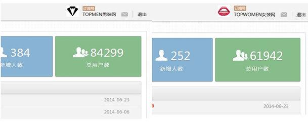 14万服装行业精准微信用户