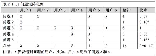 lianghua2
