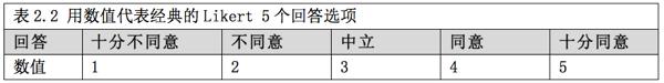 lianghua3