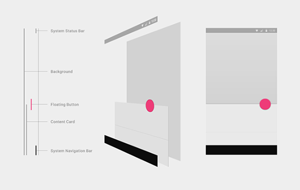 layers Google材料设计的精髓