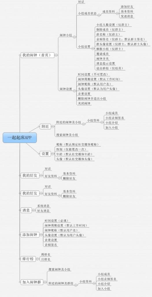 yiqiqichuang5