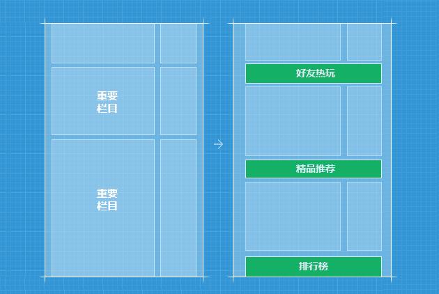 简形饰意——打造全新的应用中心