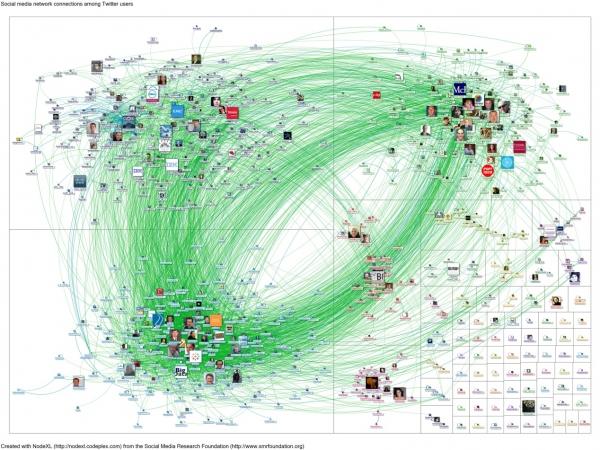 大数据与数据挖掘的相对绝对关系