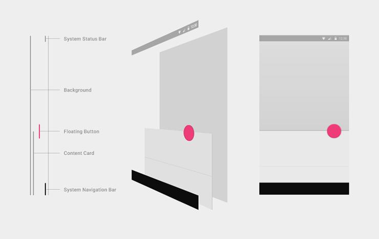 以上是程序界面整体的逻辑层级关系,同时将这些层次区分出来的方式就是通过纸片边缘的阴影。