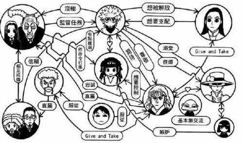 产品经理系列:如何快速入门一个陌生知识领域?插图(4)
