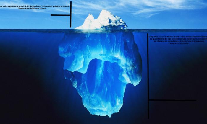 """""""暗网"""":另一个平行的互联网世界"""