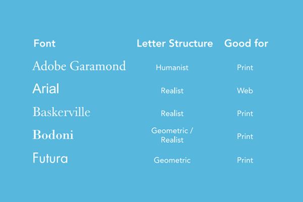 9-wins-fonts1