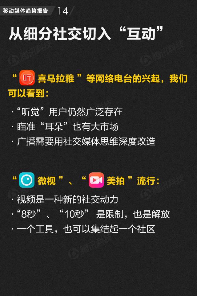 中国网络媒体的未来