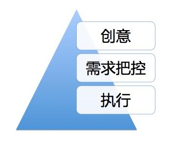 zhixing.jpg