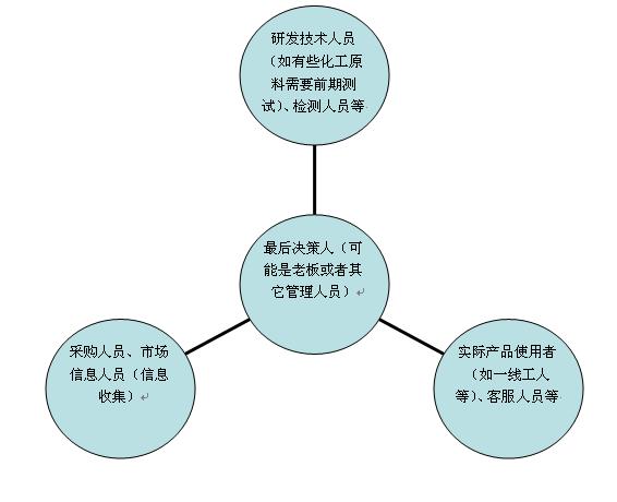 viewfile (2)