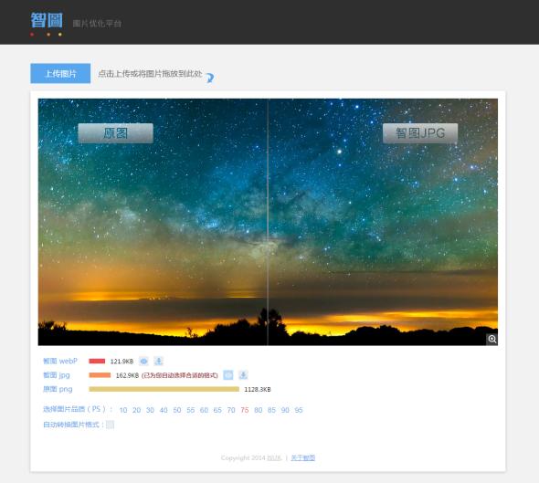 智图—源于QQ空间图片WebP化的思考