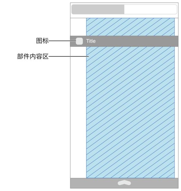[ISUX转译]iOS 8人机界面指南(三):iOS技术(上)