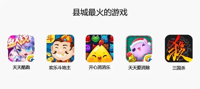 中国县城用户是怎么使用移动互联网?,互联网的一些事