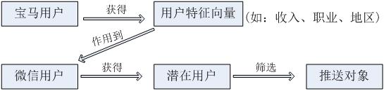 模式二.png