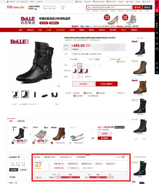 电子商务网站设计分析(六)|商品详情页设计