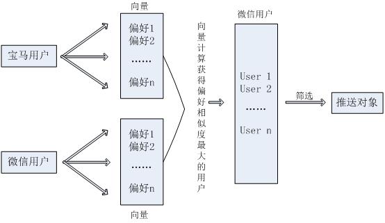 模式三.png