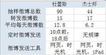 QQ截图20150128165928