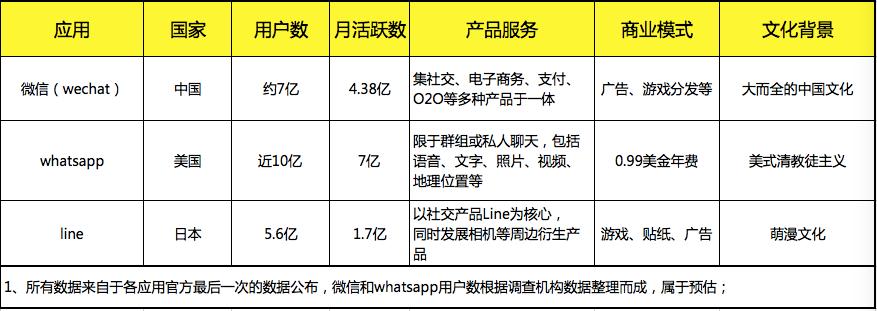 微信对比图.png