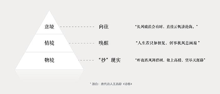 1688ued博客-风眠-图8