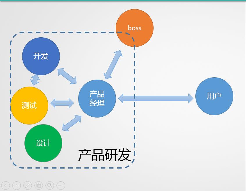 【招人】产品开发设计师(含结构工程师)| 熙木创意_图片