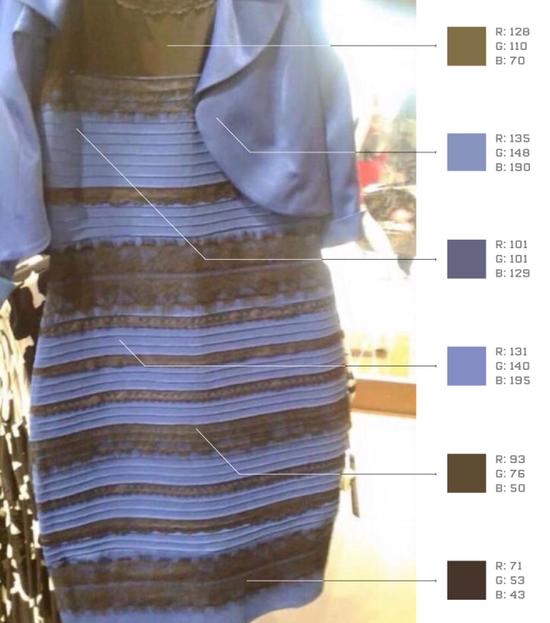 Duang和这条裙子凭什么爆红社交网络?