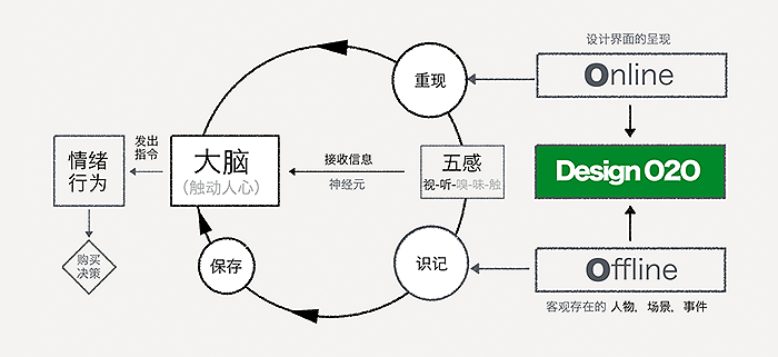1688ued博客-风眠-图1