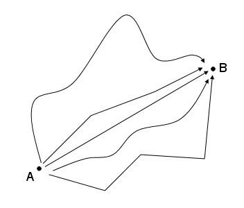 简笔画 设计 矢量 矢量图 手绘 素材 线稿 352_300