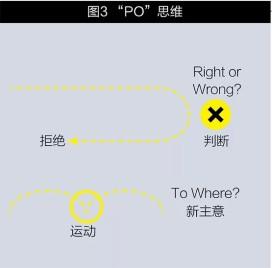 shuipingsikao3.webp